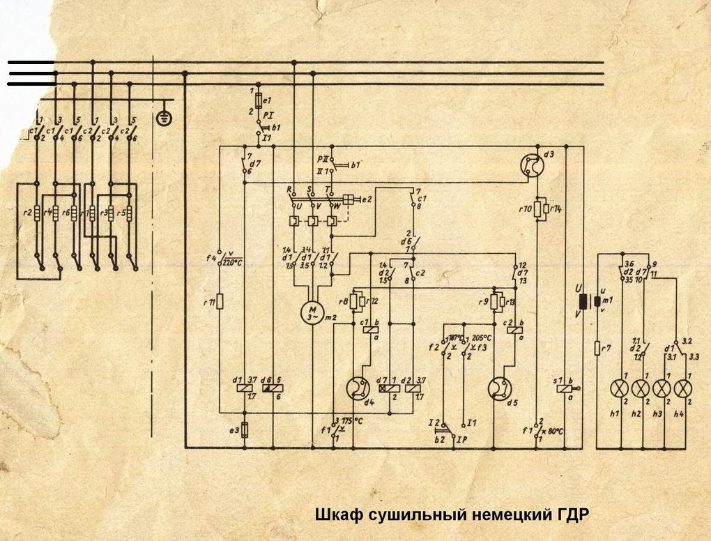 автоклав гк 10 1 инструкция