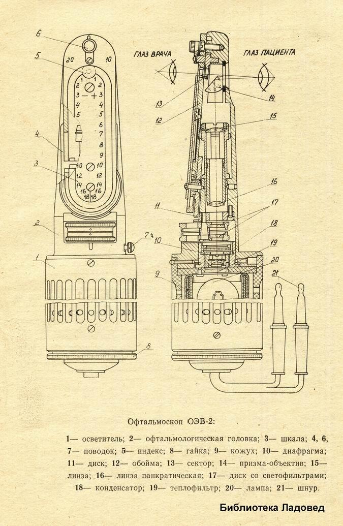 Офтальмоскоп ОЭВ-2