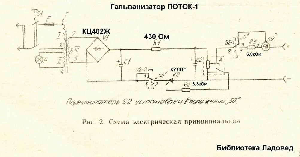Гльванизатор ПОТОК-1